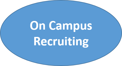 Employer-Tab-On-Campus-Recruiting.png