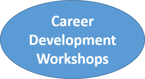 career development workshops