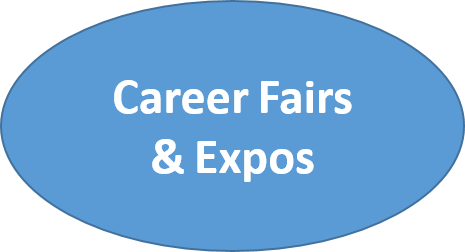career fairs & expos