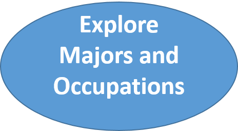 explore majors and occupations