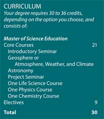 Science Education Curr. Part 1